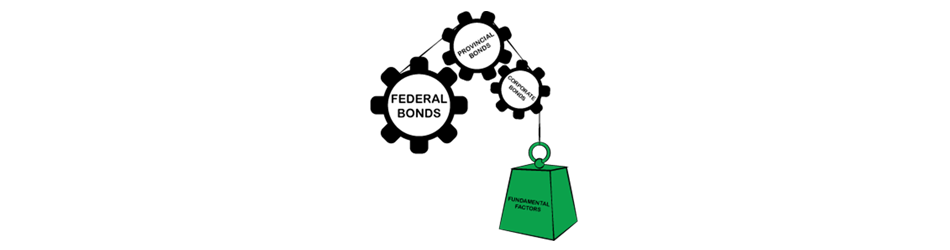 sector rotation in bonds Illustration