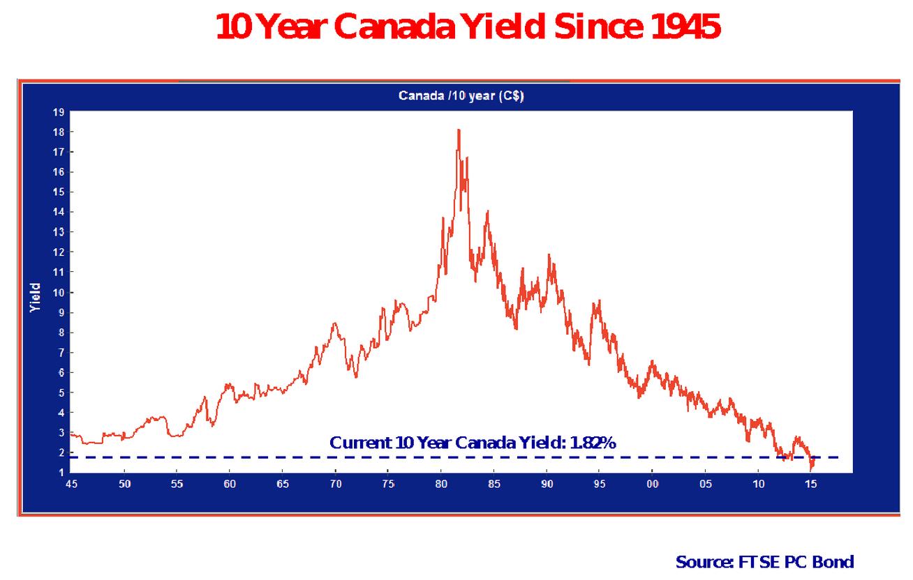 What-Happens-To-Bonds-When-Interest-Rates-Rise_3