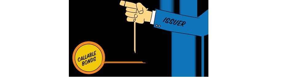 callable bond Illustration